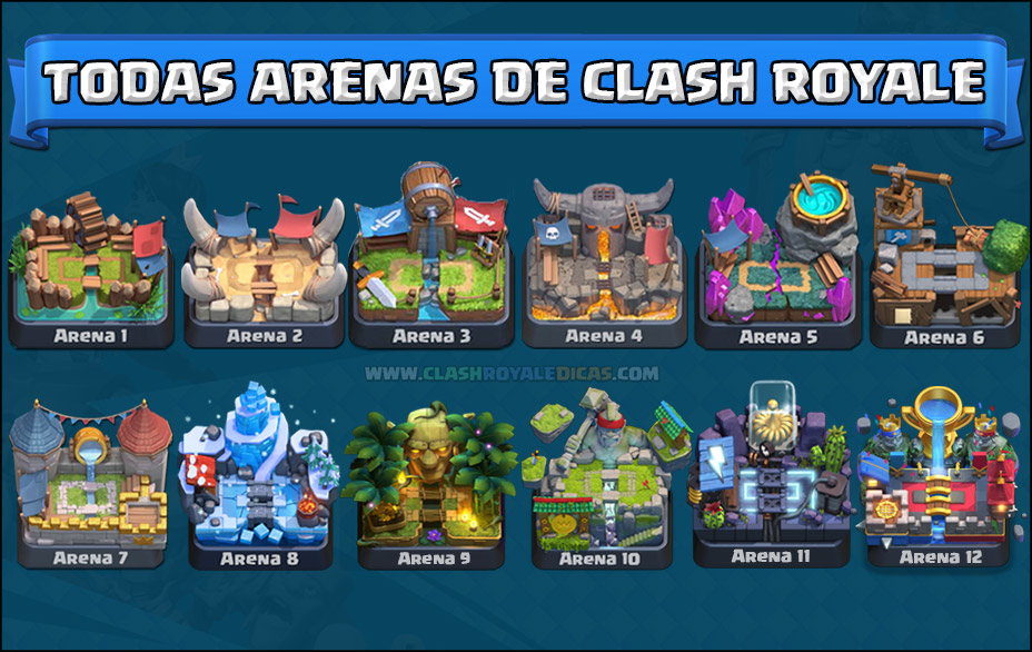 Top Todas Arenas de Clash Royale - Wiki XM43