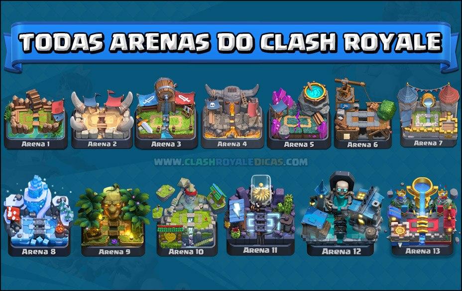 Arenas de Clash Royale - Cartas Desbloqueadas